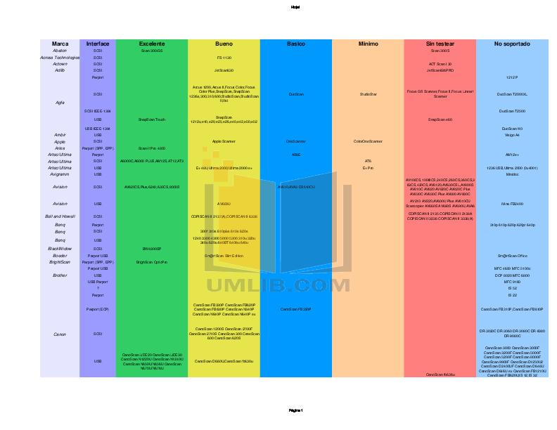 Lyx user guide pdf