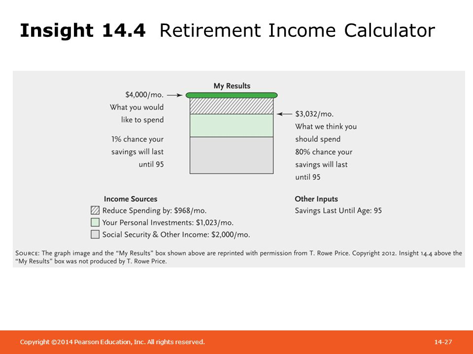 Cibc retirement calculator kiplinger retirement