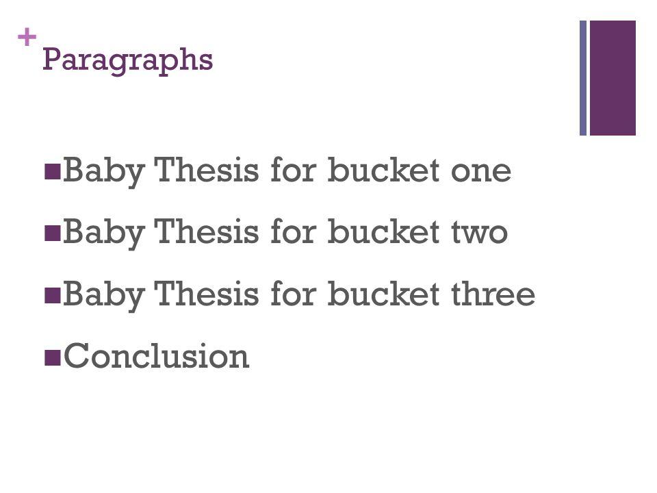 Jane schaffer essay format example