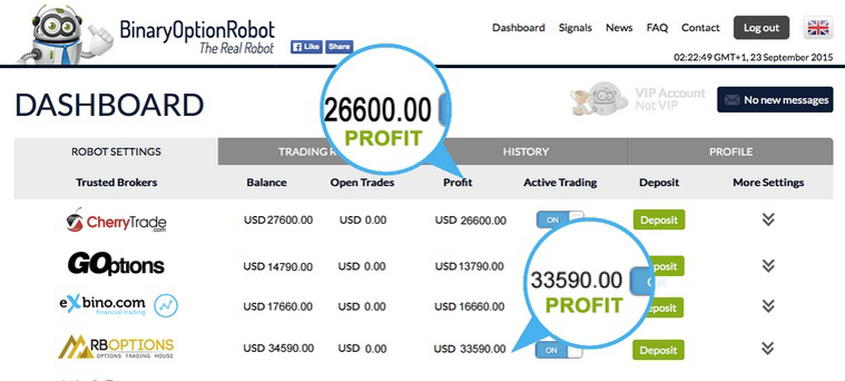 binary options robot 2015
