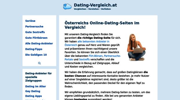 Online partnersuche unter 30