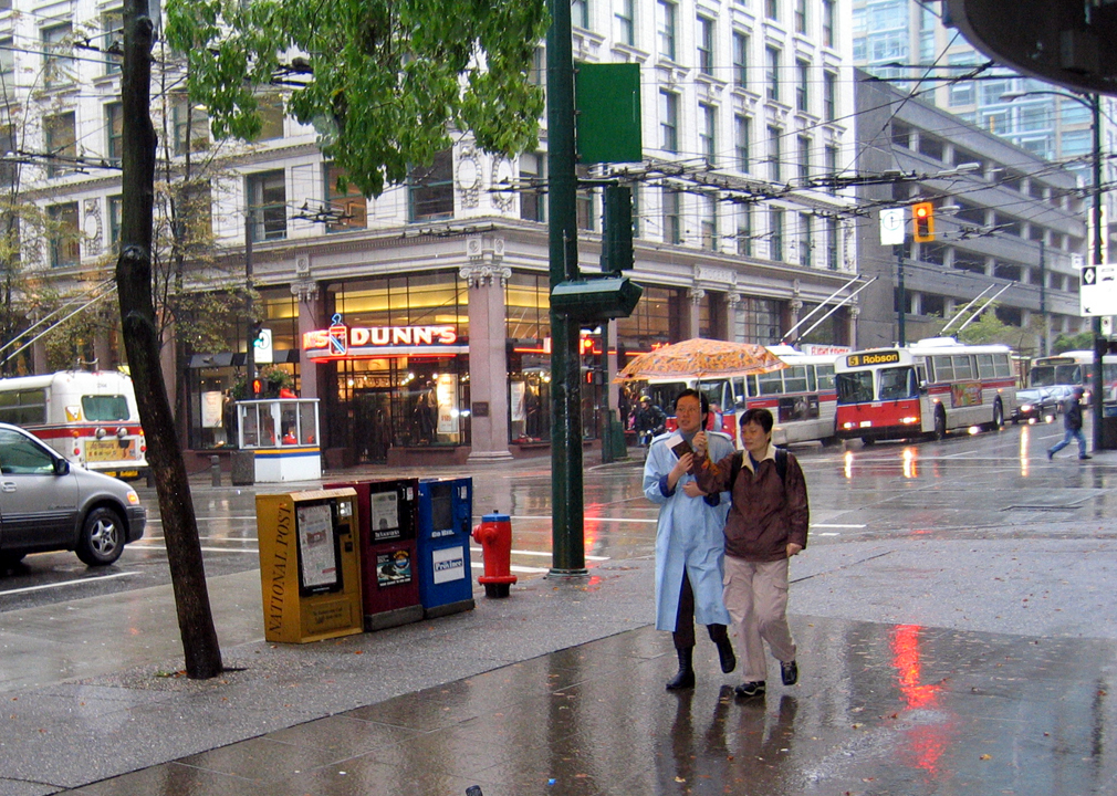 Vancouver bc payday loans