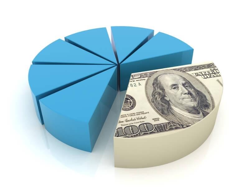 Hyip проекты ценных бумаг