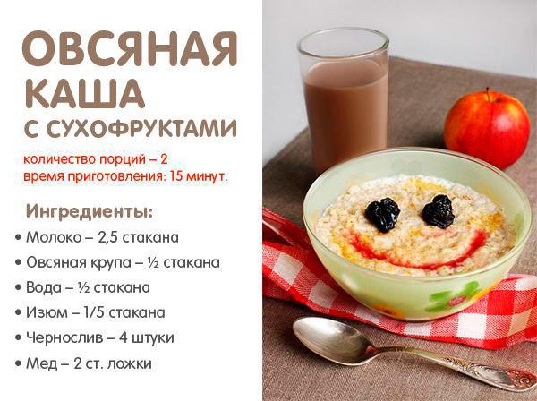 Быстрые и полезные завтраки на каждый день рецепты