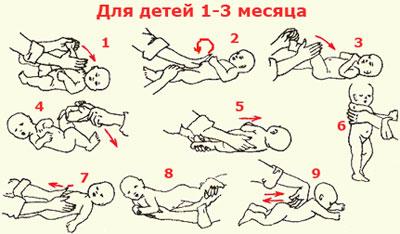 зарядка для укрепления осанки ребенка детей