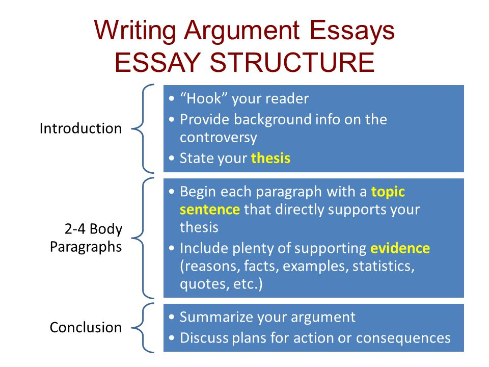 Write my structure of argument essay