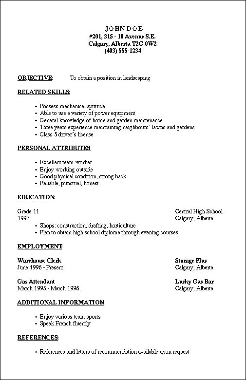 Sample job resume outline - Lynxbus