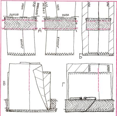 жилетно макетный метод конструирования одежды