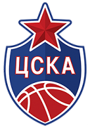 ПБК ЦСКА — БК УНИКС